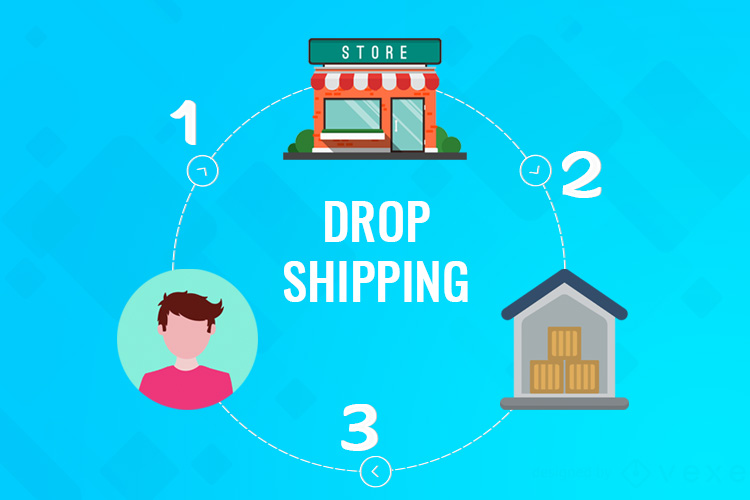 4 Quy Trình Triển Khai Dropshipping Với Fori Center Cho Người Mới