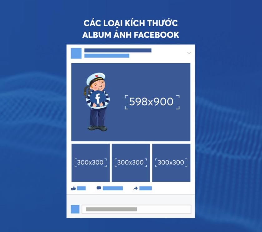 Tất Tần Tật Về Kích Cỡ Ảnh Đăng Facebook 2020