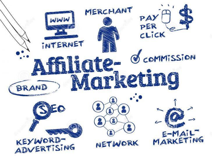 5 Kỹ Năng Cần Có Để Bắt Đầu Với Affiliate Marketing